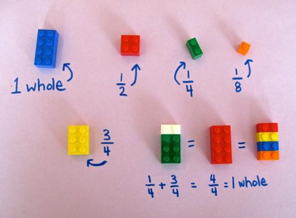 Jocuri Lego Beneficii pentru copii